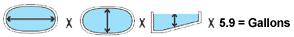 calculating-pool-capacity